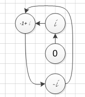 Figure 2: An example of a bounded sequence: an element of the M-set